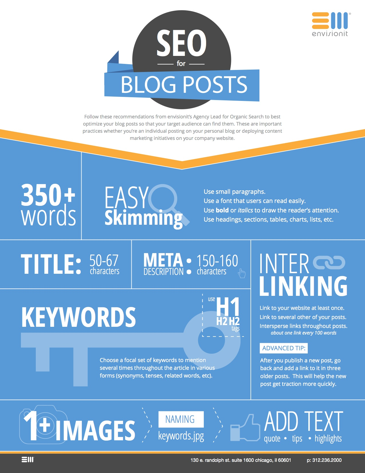 SEO Blog Checklist Infographic