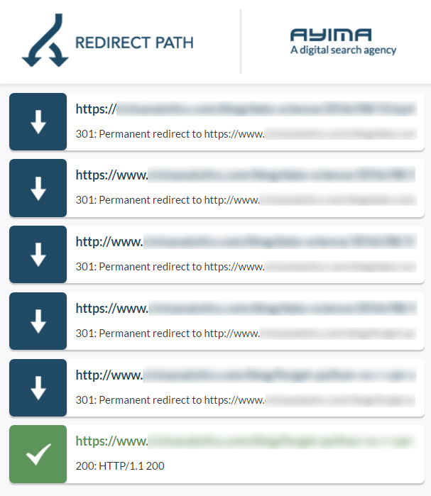 Ayima Redirect Path HTTP Header Checker Tool