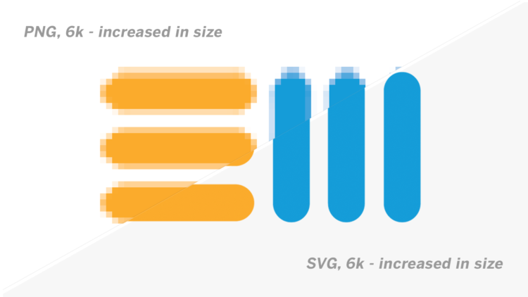 PNG vs SVG File Size Quality Improvement