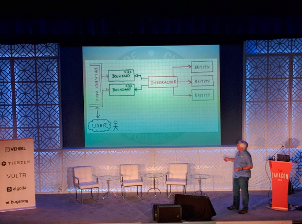 "Robert C ""Uncle Rob"" Martin talks about site architecture importance on stage at Laracon 2018"
