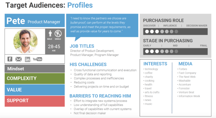 Product Manager user profile for marketing by envisionit