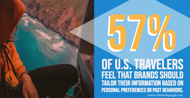 Think with Google brand info tailored to traveler personal preferences and decisions graphic
