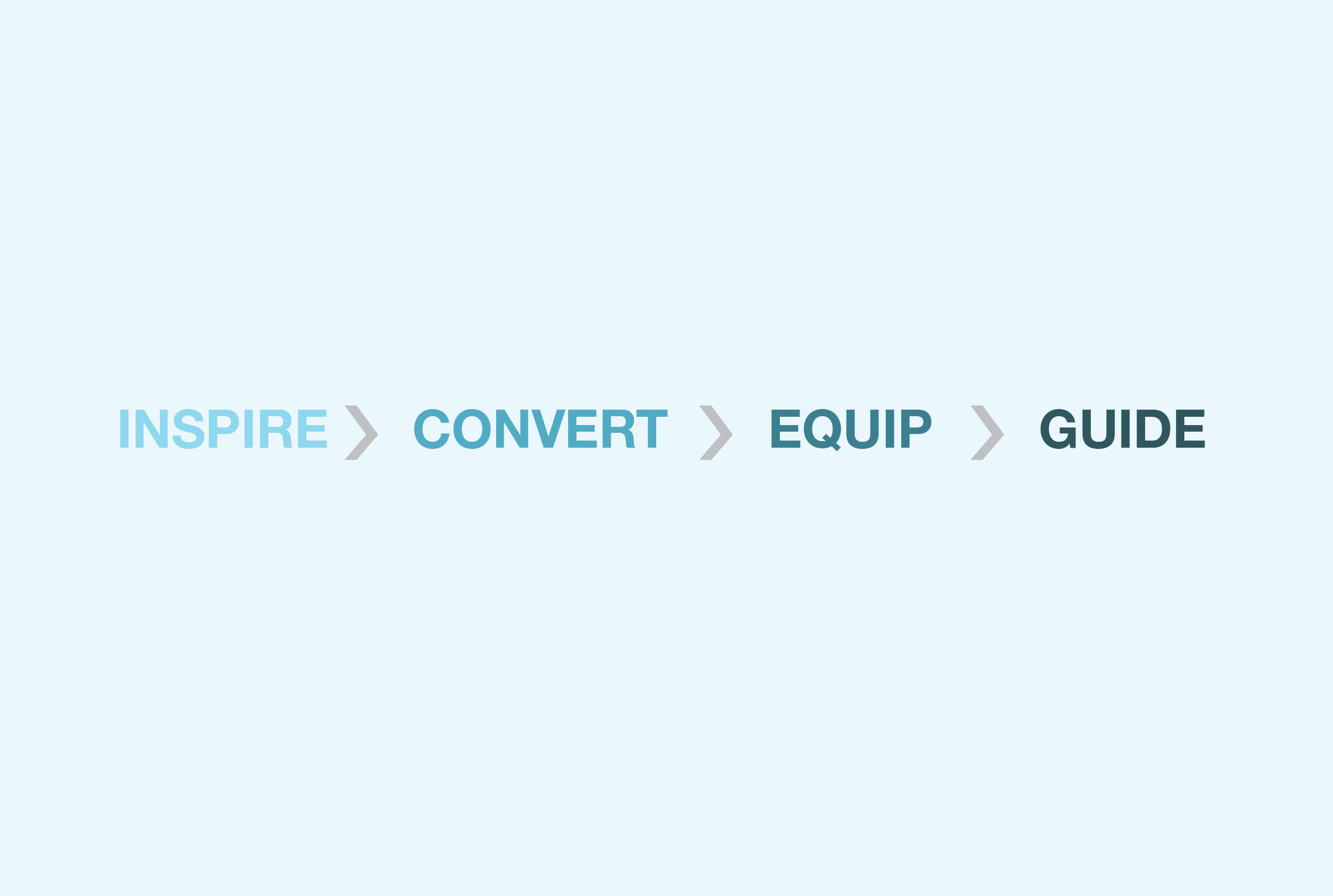 "Continuum saying ""inspire, convert, equip, guide"""